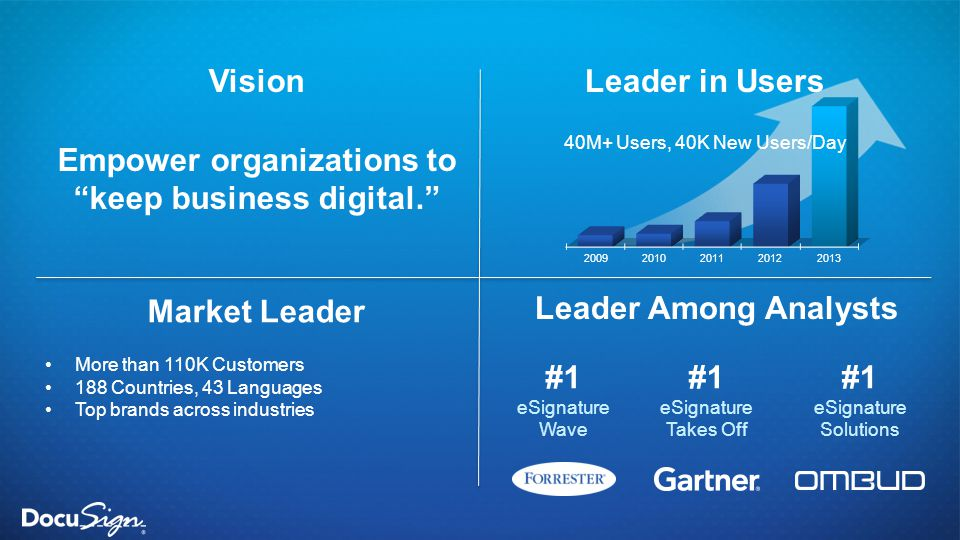 """Vision Empower organizations to """"keep business digital."""" Leader Among Analysts #1 eSignature Takes Off #1 eSignature Wave #1 eSignature Solutions Mark"""