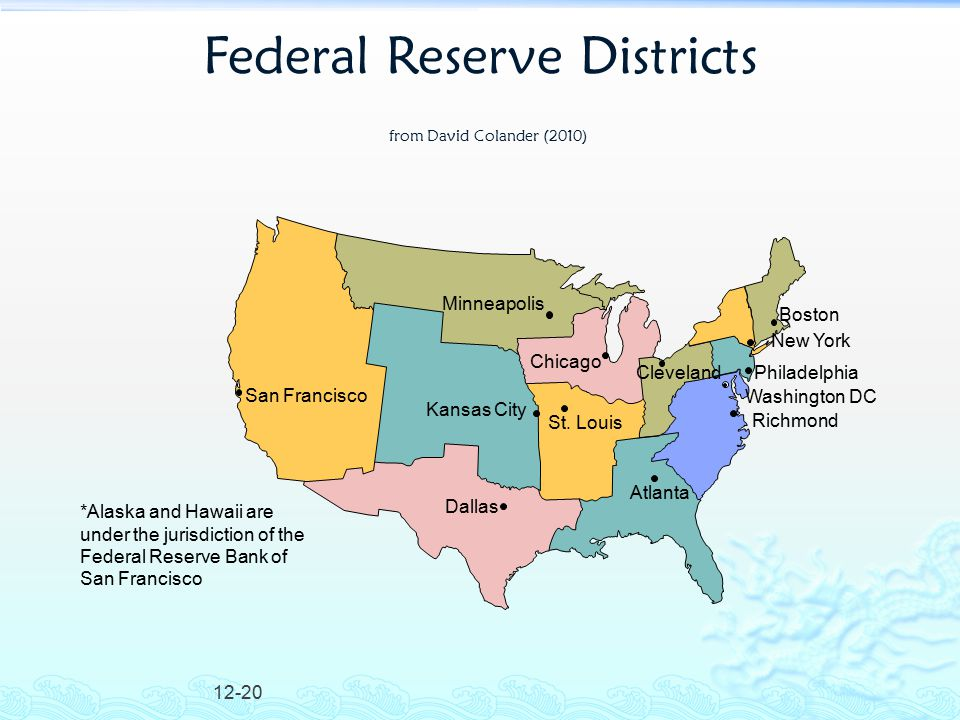Federal Reserve Districts from David Colander (2010) 12-20 San Francisco Kansas City Minneapolis Chicago.