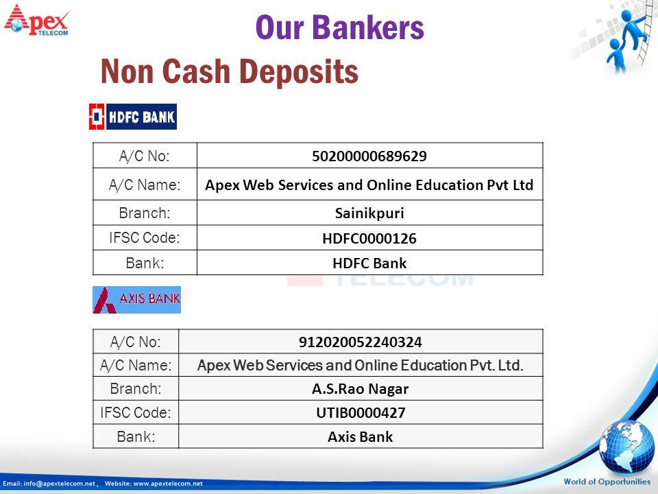 Our Bankers Non Cash Deposits A/C No: 50200000689629 A/C Name: Apex Web Services and Online Education Pvt Ltd Branch: Sainikpuri IFSC Code: HDFC000012