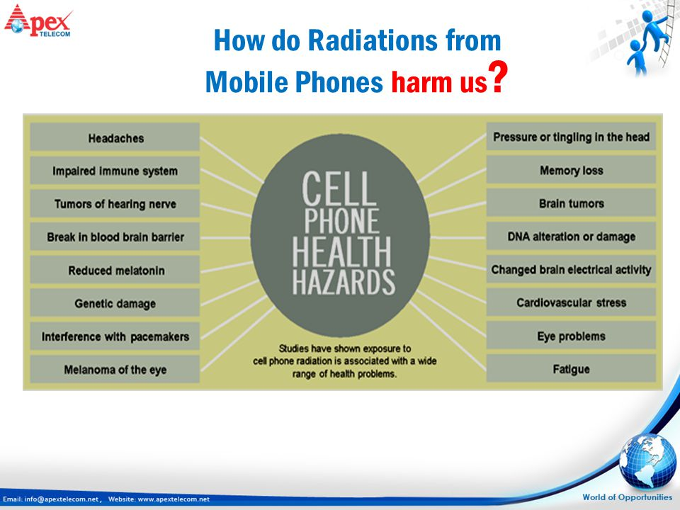 How do Radiations from Mobile Phones harm us ?