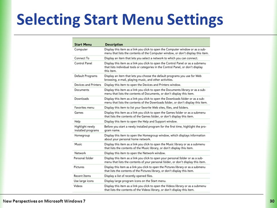 XP Selecting Start Menu Settings New Perspectives on Microsoft Windows 730