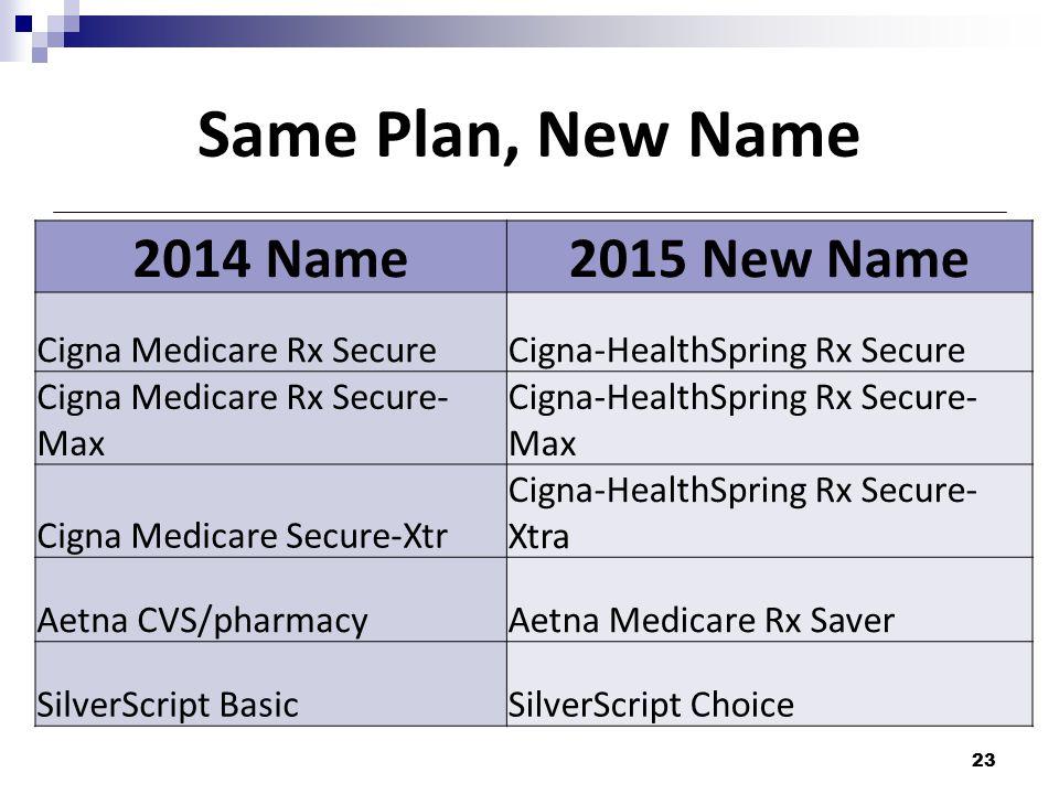 Same Plan, New Name 2014 Name2015 New Name Cigna Medicare Rx SecureCigna-HealthSpring Rx Secure Cigna Medicare Rx Secure- Max Cigna-HealthSpring Rx Secure- Max Cigna Medicare Secure-Xtr Cigna-HealthSpring Rx Secure- Xtra Aetna CVS/pharmacyAetna Medicare Rx Saver SilverScript BasicSilverScript Choice 23