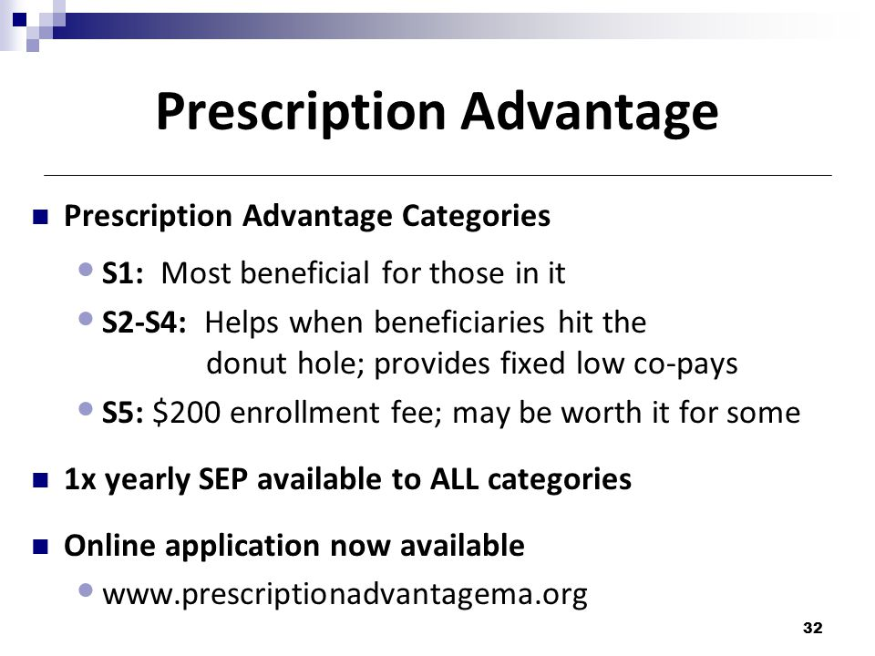 Prescription Advantage Prescription Advantage Categories S1: Most beneficial for those in it S2-S4: Helps when beneficiaries hit the donut hole; provides fixed low co-pays S5: $200 enrollment fee; may be worth it for some 1x yearly SEP available to ALL categories Online application now available www.prescriptionadvantagema.org 32