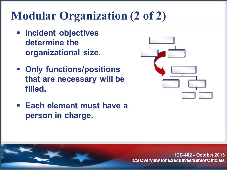 ICS-402 – October 2013 ICS Overview for Executives/Senior Officials Modular Organization (2 of 2)  Incident objectives determine the organizational s