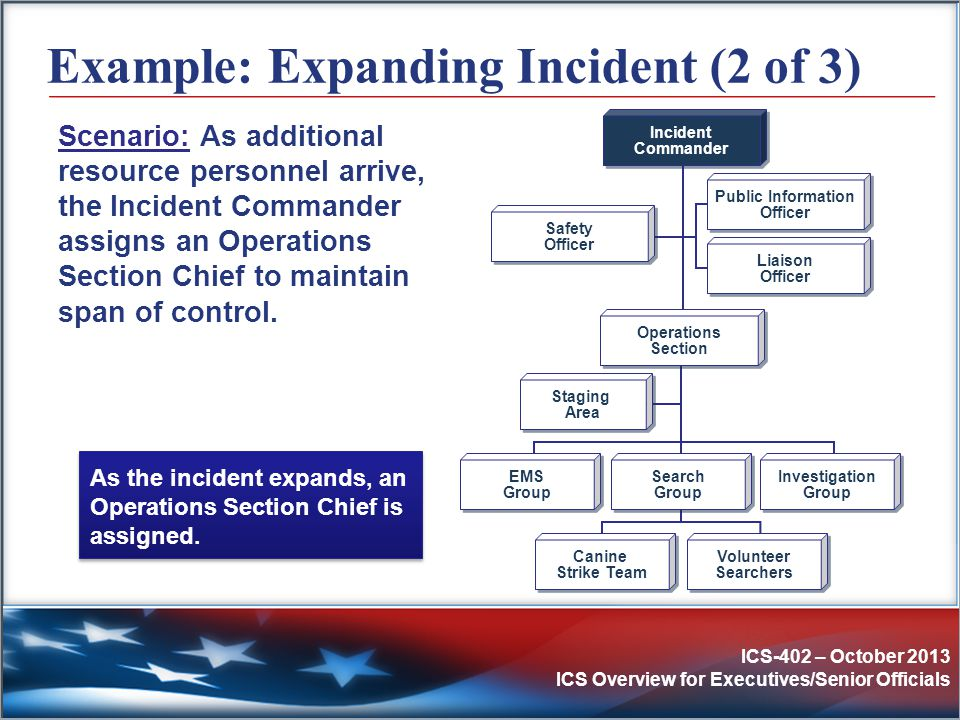 ICS-402 – October 2013 ICS Overview for Executives/Senior Officials Example: Expanding Incident (2 of 3) Scenario: As additional resource personnel ar