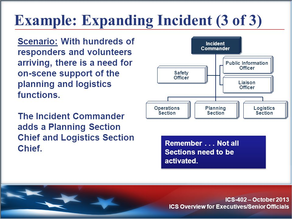 ICS-402 – October 2013 ICS Overview for Executives/Senior Officials Example: Expanding Incident (3 of 3) Scenario: With hundreds of responders and vol