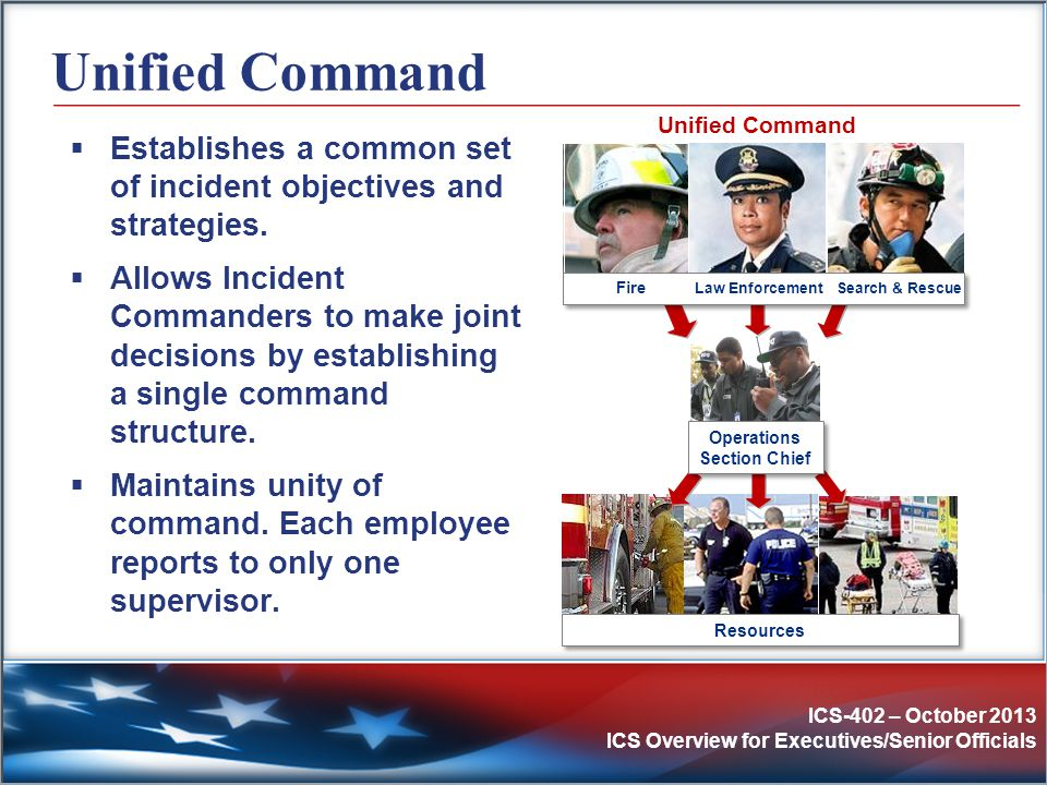 ICS-402 – October 2013 ICS Overview for Executives/Senior Officials Unified Command  Establishes a common set of incident objectives and strategies.