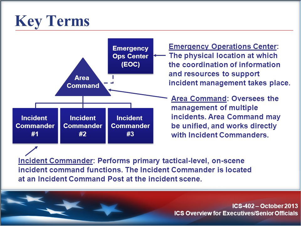 ICS-402 – October 2013 ICS Overview for Executives/Senior Officials Key Terms Incident Commander: Performs primary tactical-level, on-scene incident c