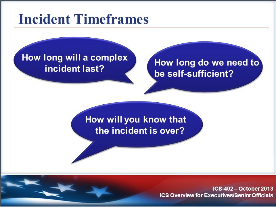 ICS-402 – October 2013 ICS Overview for Executives/Senior Officials Modular Organization (2 of 2)  Incident objectives determine the organizational size.
