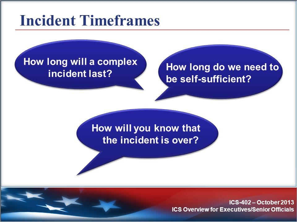 ICS-402 – October 2013 ICS Overview for Executives/Senior Officials Part 4: Coordination & Incident Management Assessment