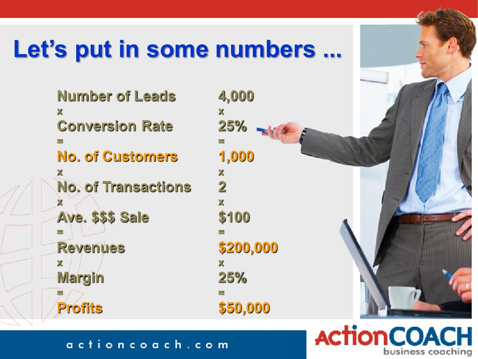 Number of Leads x Conversion Rate = No. of Customers x No.