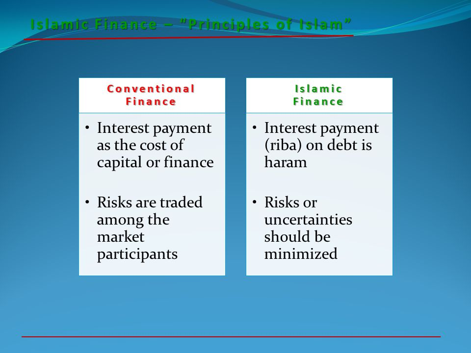 Conventional Finance Interest payment as the cost of capital or finance Risks are traded among the market participants Islamic Finance Interest paymen