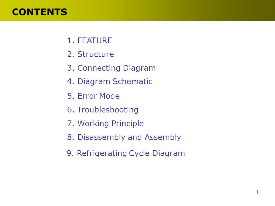 1 CONTENTS 1. FEATURE 2. Structure 3. Connecting Diagram 4. Diagram Schematic 5. Error Mode 6. Troubleshooting 7. Working Principle 9. Refrigerating C