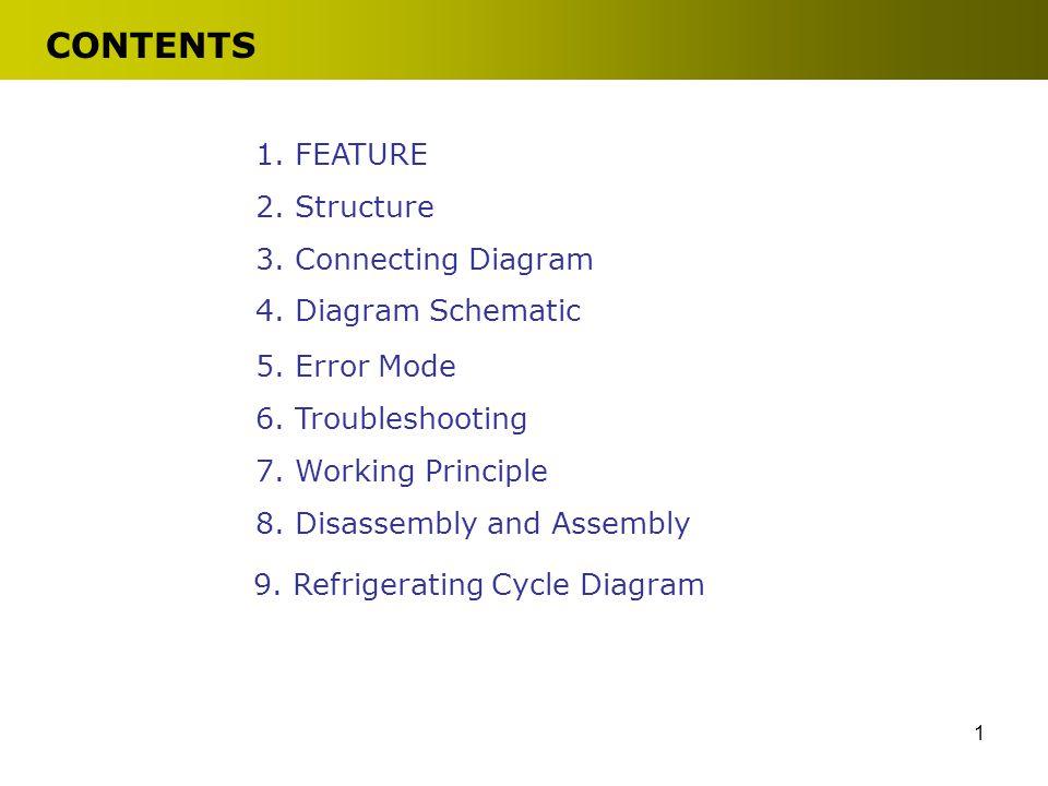 22 Structure – The Development Figure Outdoor Unit