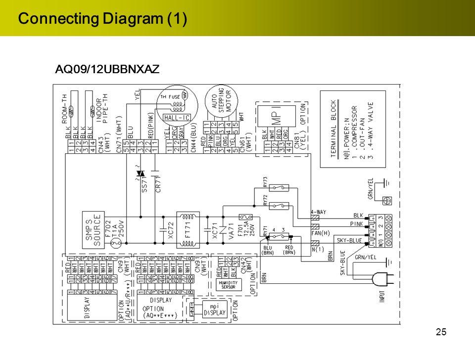 25 Connecting Diagram (1) AQ09/12UBBNXAZ
