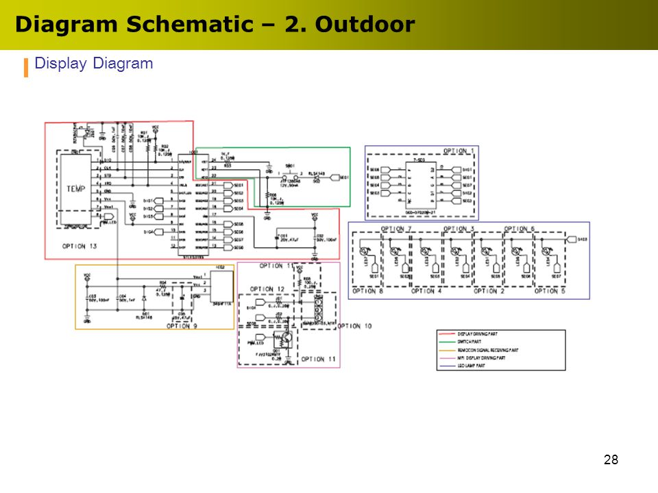 28 Diagram Schematic – 2. Outdoor Display Diagram
