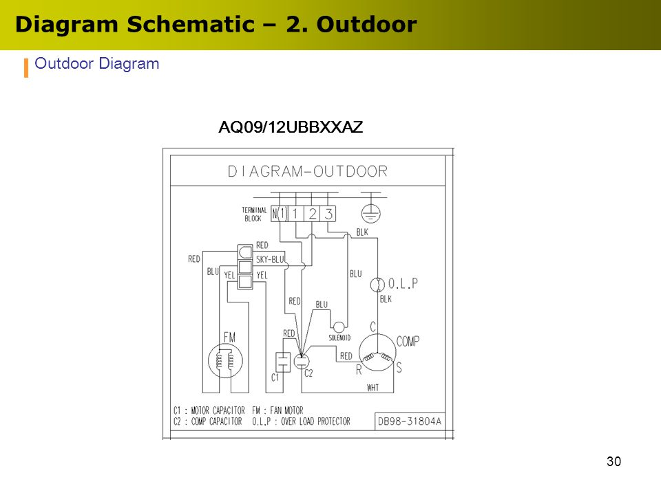 30 Diagram Schematic – 2. Outdoor Outdoor Diagram AQ09/12UBBXXAZ