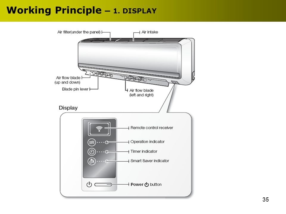 35 Working Principle – 1. DISPLAY
