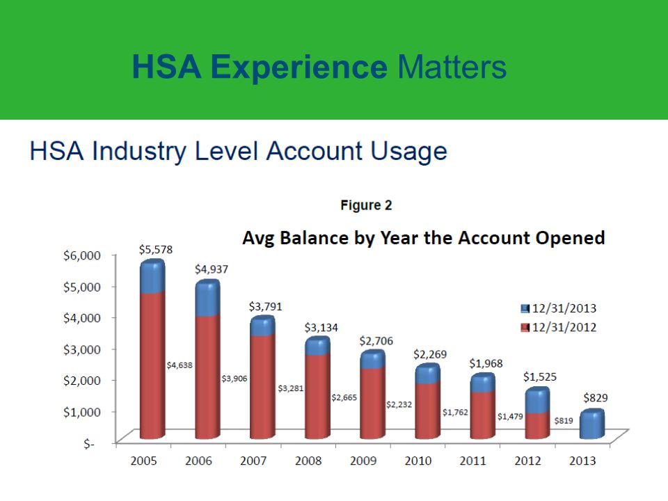 HSA Experience Matters
