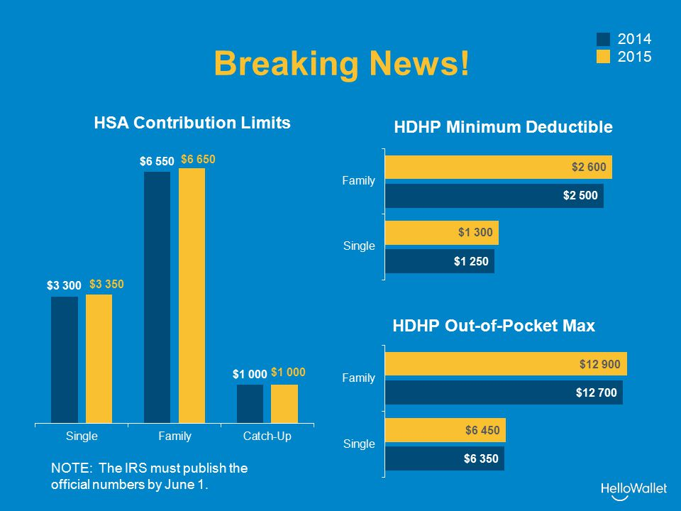 HSA Investments, Low but Growing