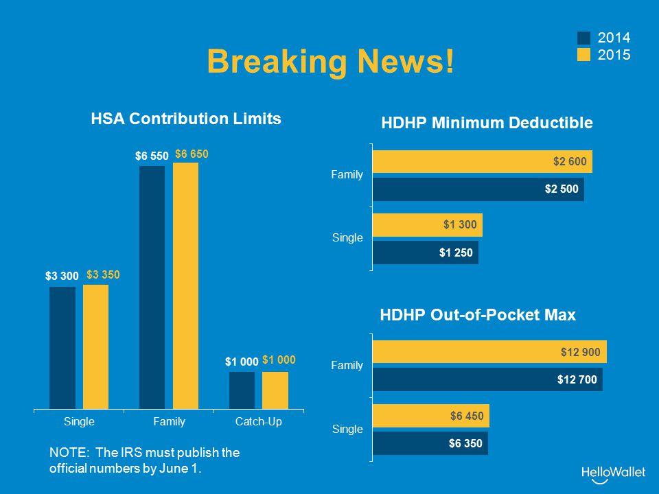 HSA Account Holders UnengagedSitting TightPass-ThruSpender SaverMaximizerInvestor
