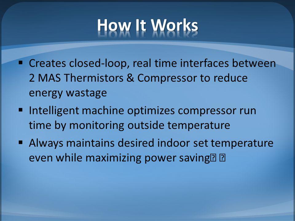 Microprocessor based sensor-driven.