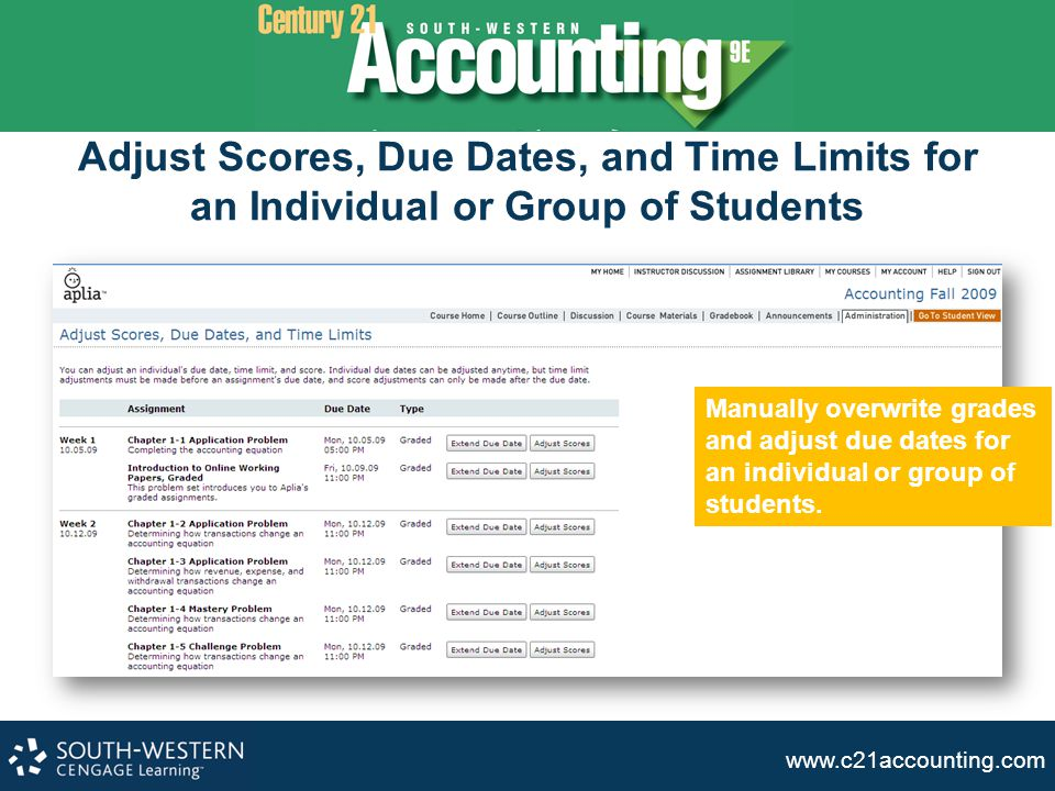 www.c21accounting.com Adjust Scores, Due Dates, and Time Limits for an Individual or Group of Students Manually overwrite grades and adjust due dates