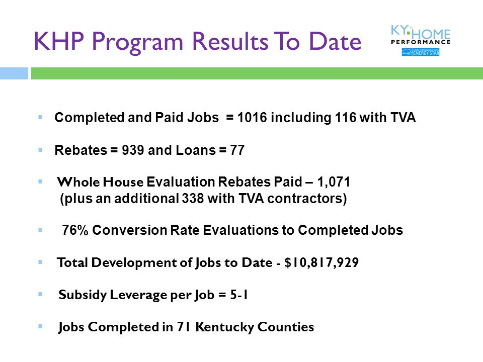 KHP Program Results To Date  Completed and Paid Jobs = 1016 including 116 with TVA  Rebates = 939 and Loans = 77  Whole House Evaluation Rebates Paid – 1,071 (plus an additional 338 with TVA contractors)  76% Conversion Rate Evaluations to Completed Jobs  Total Development of Jobs to Date - $10,817,929  Subsidy Leverage per Job = 5-1  Jobs Completed in 71 Kentucky Counties