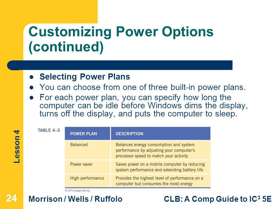 Lesson 4 Morrison / Wells / RuffoloCLB: A Comp Guide to IC 3 5E Customizing Power Options (continued) Selecting Power Plans You can choose from one of three built-in power plans.