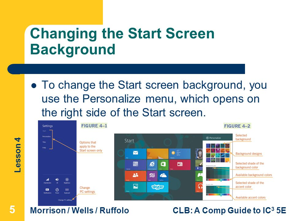 Lesson 4 Morrison / Wells / RuffoloCLB: A Comp Guide to IC 3 5E Changing the Start Screen Background To change the Start screen background, you use the Personalize menu, which opens on the right side of the Start screen.