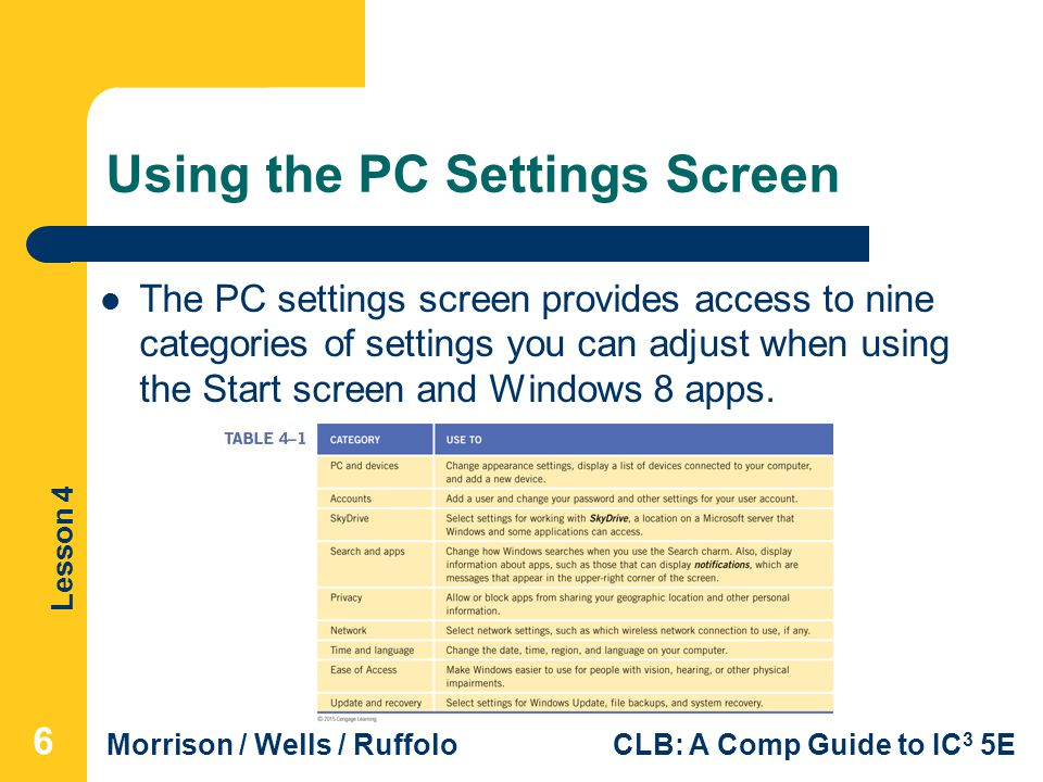 Lesson 4 Morrison / Wells / RuffoloCLB: A Comp Guide to IC 3 5E Using the PC Settings Screen The PC settings screen provides access to nine categories of settings you can adjust when using the Start screen and Windows 8 apps.