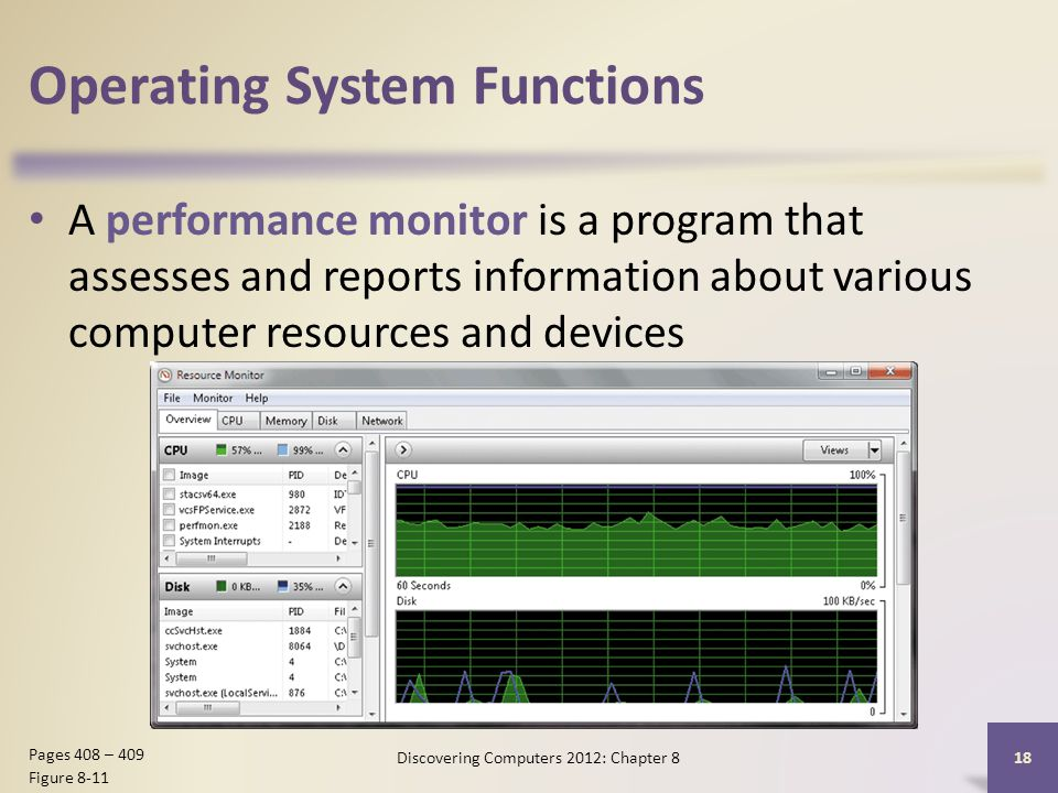 Operating System Functions A performance monitor is a program that assesses and reports information about various computer resources and devices Discovering Computers 2012: Chapter 8 18 Pages 408 – 409 Figure 8-11