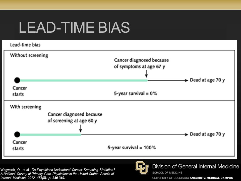 LEAD-TIME BIAS Wegwarth, O., et al., Do Physicians Understand Cancer Screening Statistics.