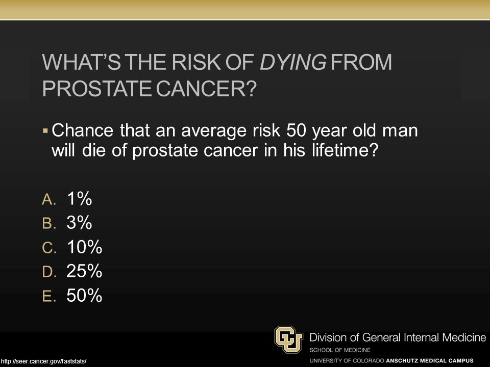 WHAT'S THE RISK OF DYING FROM PROSTATE CANCER.