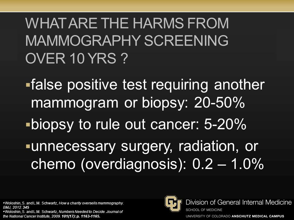 WHAT ARE THE HARMS FROM MAMMOGRAPHY SCREENING OVER 10 YRS .