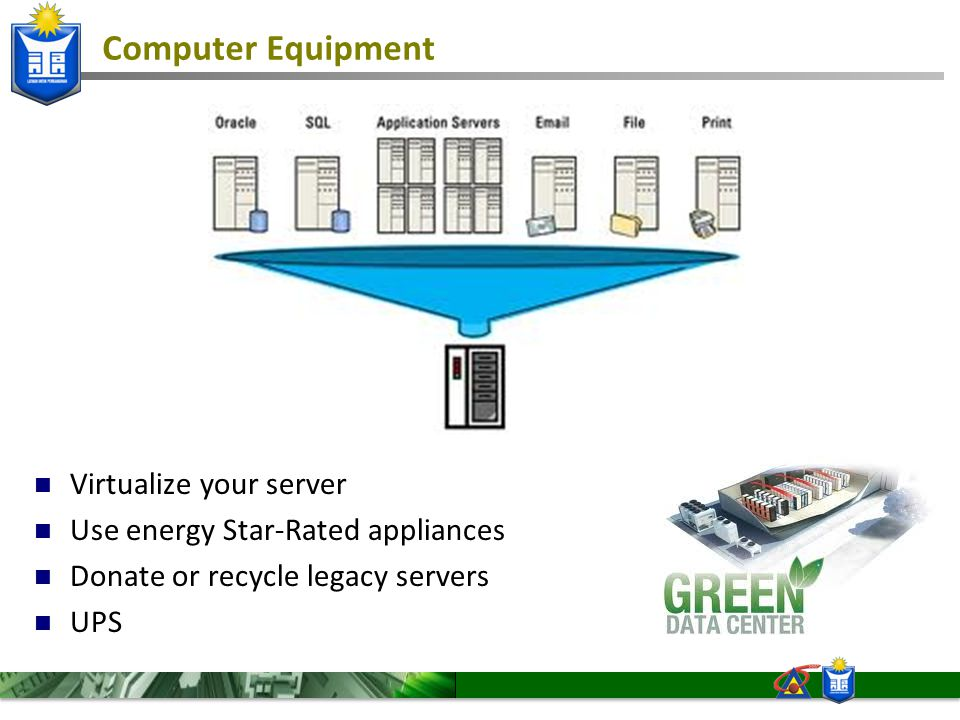 Computer Equipment Virtualize your server Use energy Star-Rated appliances Donate or recycle legacy servers UPS