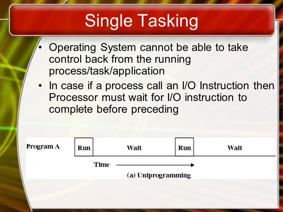 Single Tasking Operating System cannot be able to take control back from the running process/task/application In case if a process call an I/O Instruction then Processor must wait for I/O instruction to complete before preceding