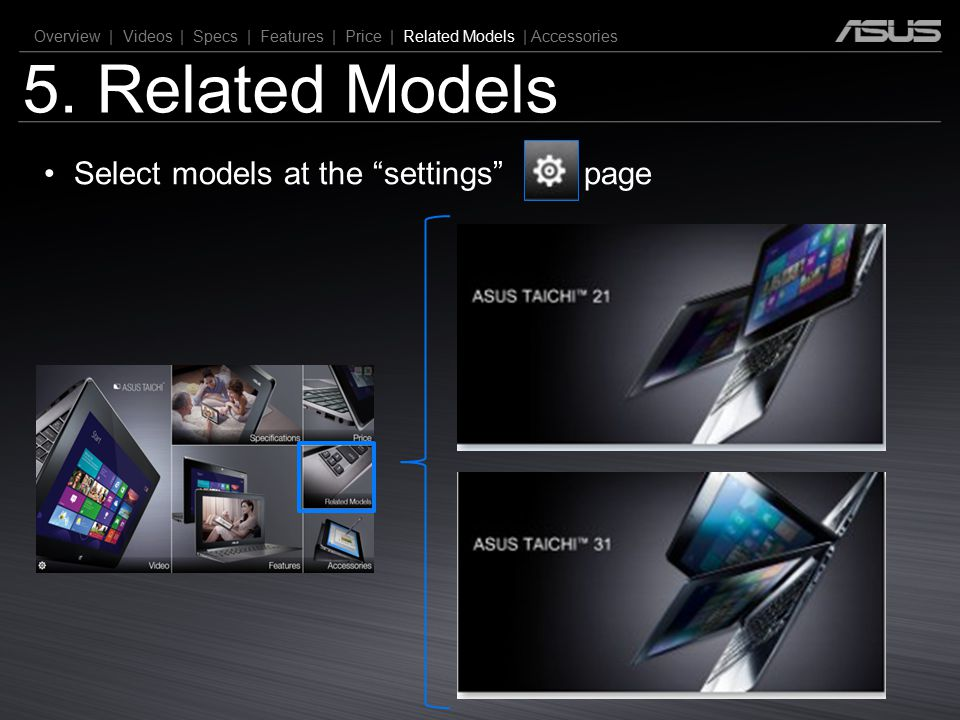 """5. Related Models Overview 