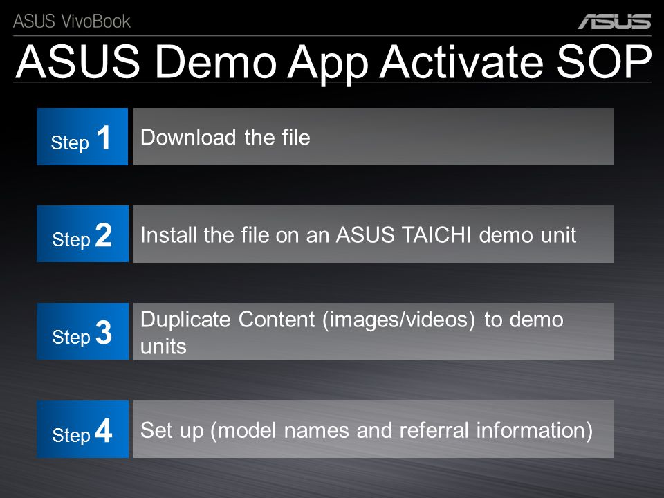 Download the file Step 1 ASUS Demo App Activate SOP Install the file on an ASUS TAICHI demo unit Step 2 Duplicate Content (images/videos) to demo unit