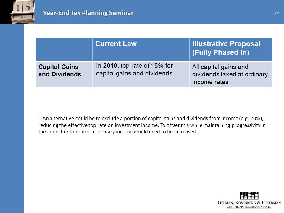 Year-End Tax Planning Seminar 24 Current LawIllustrative Proposal (Fully Phased In) Capital Gains and Dividends In 2010, top rate of 15% for capital gains and dividends.