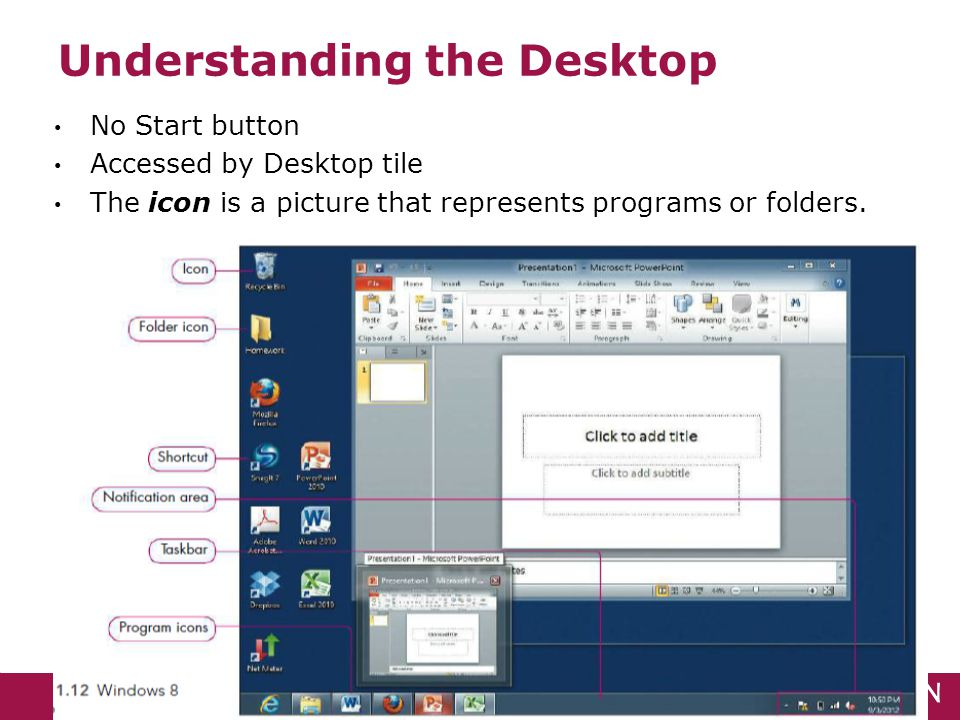 Understanding the Desktop No Start button Accessed by Desktop tile The icon is a picture that represents programs or folders. Copyright © 2014 Pearson
