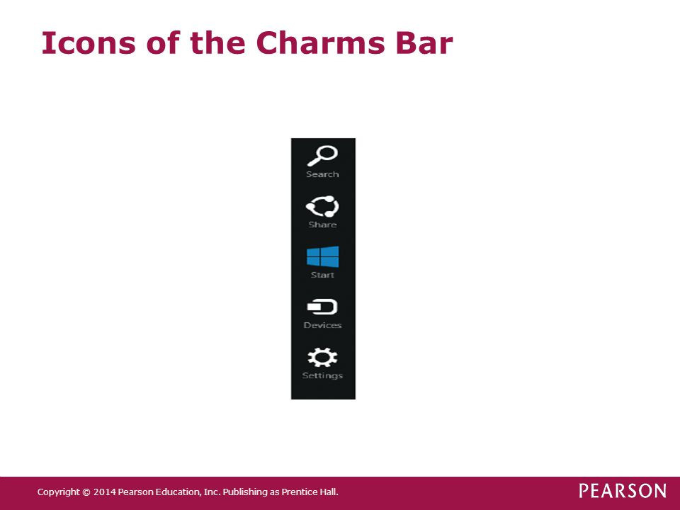 Icons of the Charms Bar Copyright © 2014 Pearson Education, Inc. Publishing as Prentice Hall.