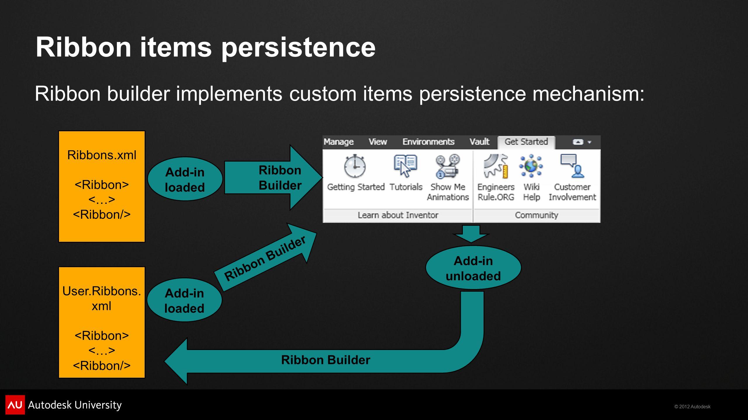 © 2012 Autodesk Ribbon items persistence Ribbon builder implements custom items persistence mechanism: Ribbon Builder Ribbons.xml User.Ribbons. xml Ad