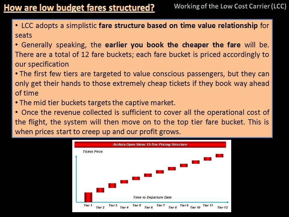 LCC adopts a simplistic fare structure based on time value relationship for seats Generally speaking, the earlier you book the cheaper the fare will be.