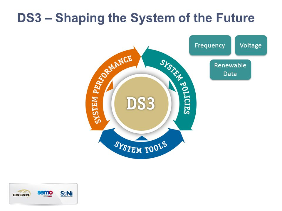 DS3 – Shaping the System of the Future Frequency Voltage Renewable Data