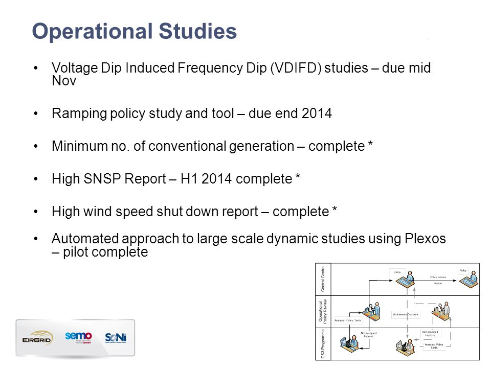 Operational Studies Voltage Dip Induced Frequency Dip (VDIFD) studies – due mid Nov Ramping policy study and tool – due end 2014 Minimum no.