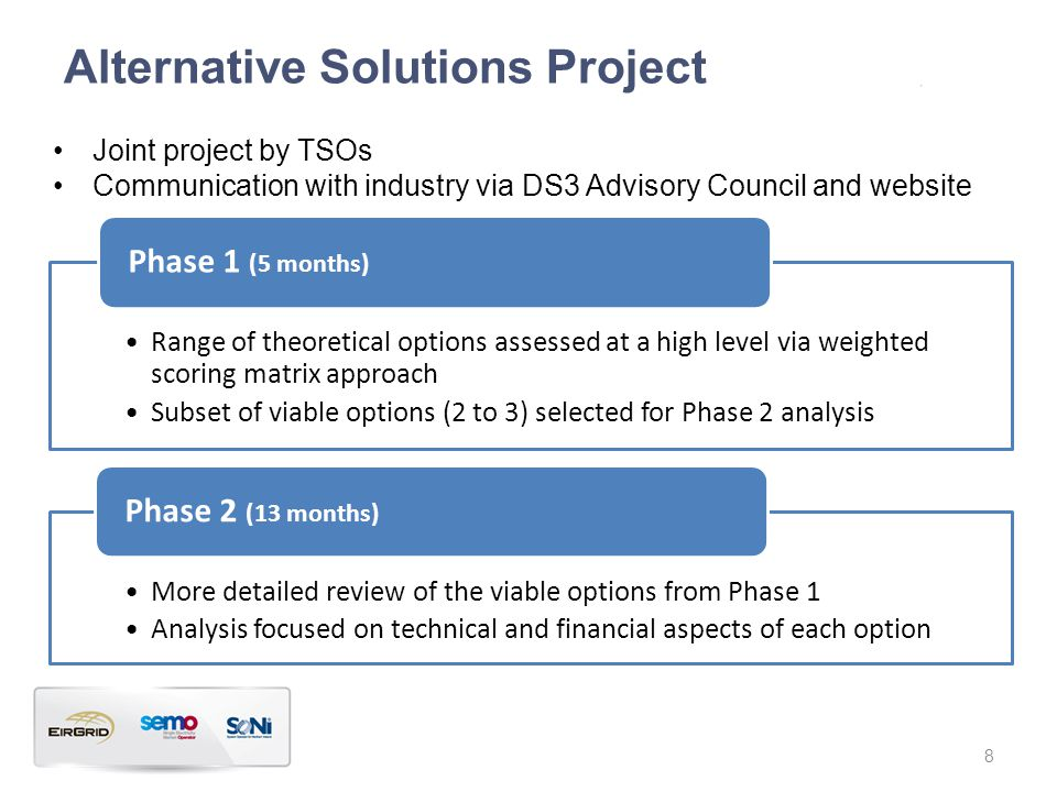 Alternative Solutions Project 8 Range of theoretical options assessed at a high level via weighted scoring matrix approach Subset of viable options (2 to 3) selected for Phase 2 analysis Phase 1 (5 months) More detailed review of the viable options from Phase 1 Analysis focused on technical and financial aspects of each option Phase 2 (13 months) Joint project by TSOs Communication with industry via DS3 Advisory Council and website