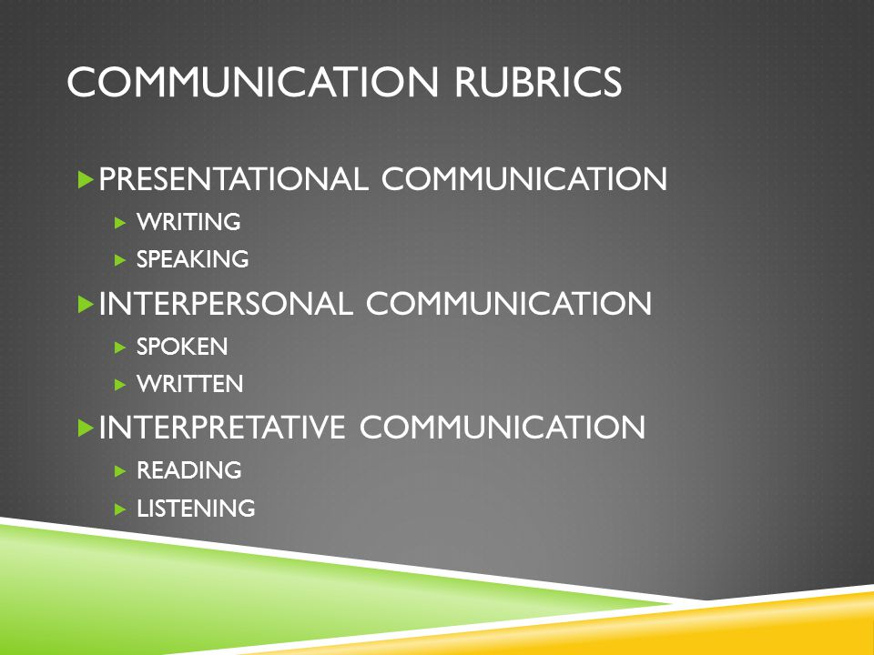 COMMUNICATION RUBRICS  PRESENTATIONAL COMMUNICATION  WRITING  SPEAKING  INTERPERSONAL COMMUNICATION  SPOKEN  WRITTEN  INTERPRETATIVE COMMUNICATION  READING  LISTENING