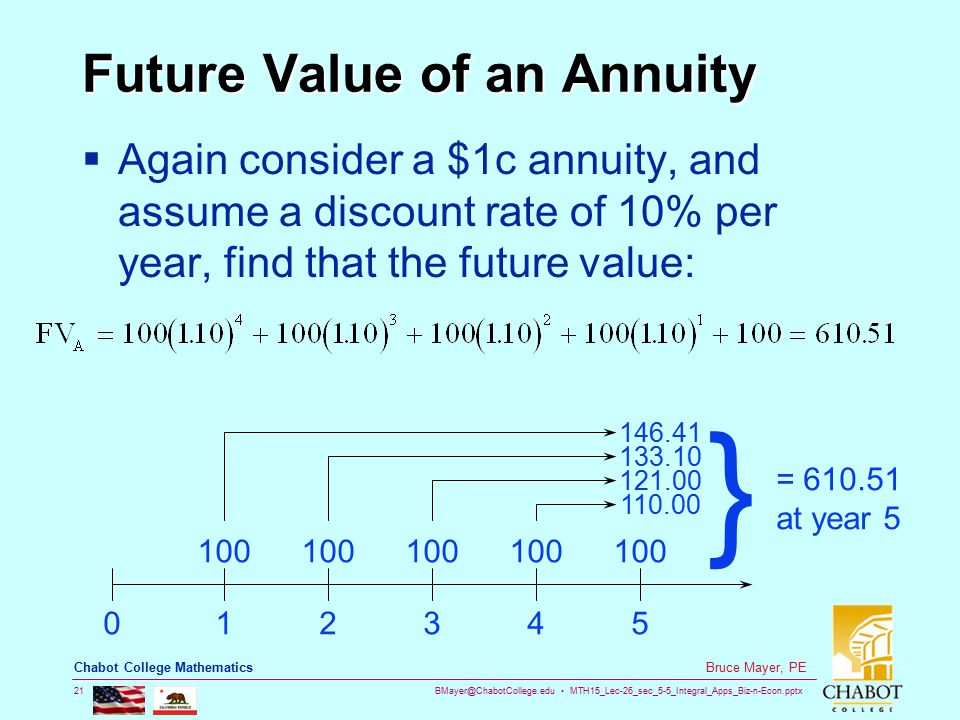 BMayer@ChabotCollege.edu MTH15_Lec-26_sec_5-5_Integral_Apps_Biz-n-Econ.pptx 21 Bruce Mayer, PE Chabot College Mathematics Future Value of an Annuity  Again consider a $1c annuity, and assume a discount rate of 10% per year, find that the future value: 100 012345 146.41 133.10 121.00 110.00 } = 610.51 at year 5