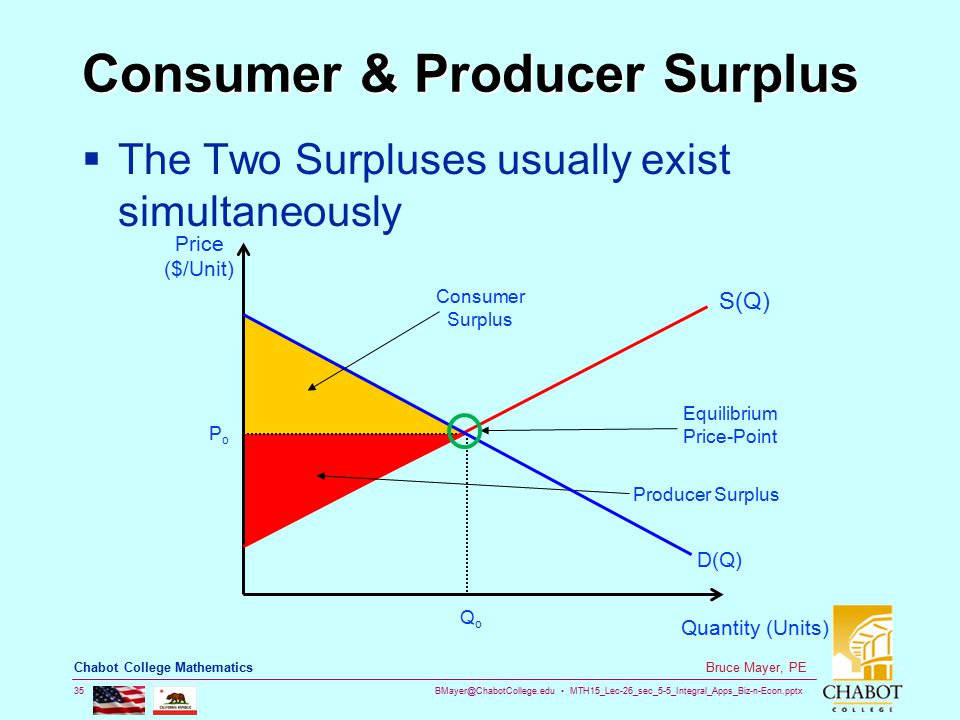 BMayer@ChabotCollege.edu MTH15_Lec-26_sec_5-5_Integral_Apps_Biz-n-Econ.pptx 35 Bruce Mayer, PE Chabot College Mathematics Consumer & Producer Surplus  The Two Surpluses usually exist simultaneously Price ($/Unit) Quantity (Units) PoPo QoQo S(Q) Producer Surplus Consumer Surplus D(Q) Equilibrium Price-Point